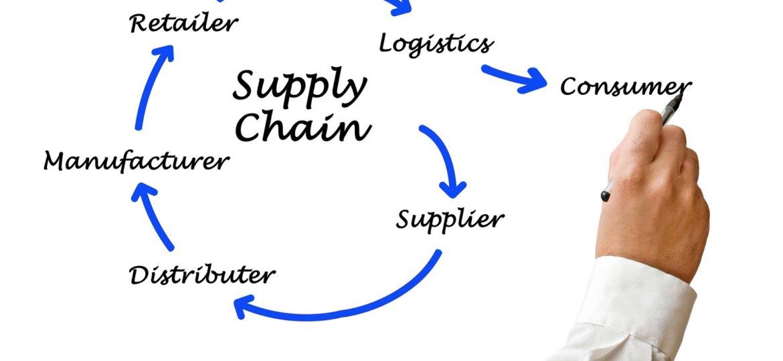 Retail supply chain