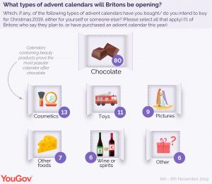 UK Advent calendars