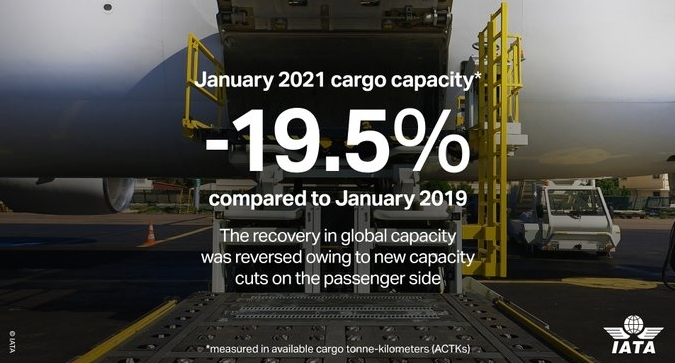 air capacity stats